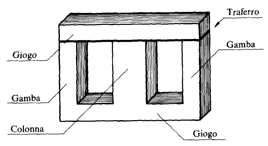 Schema Elettrico Trasformatore : Trasformatore monofase ideale a vuoto